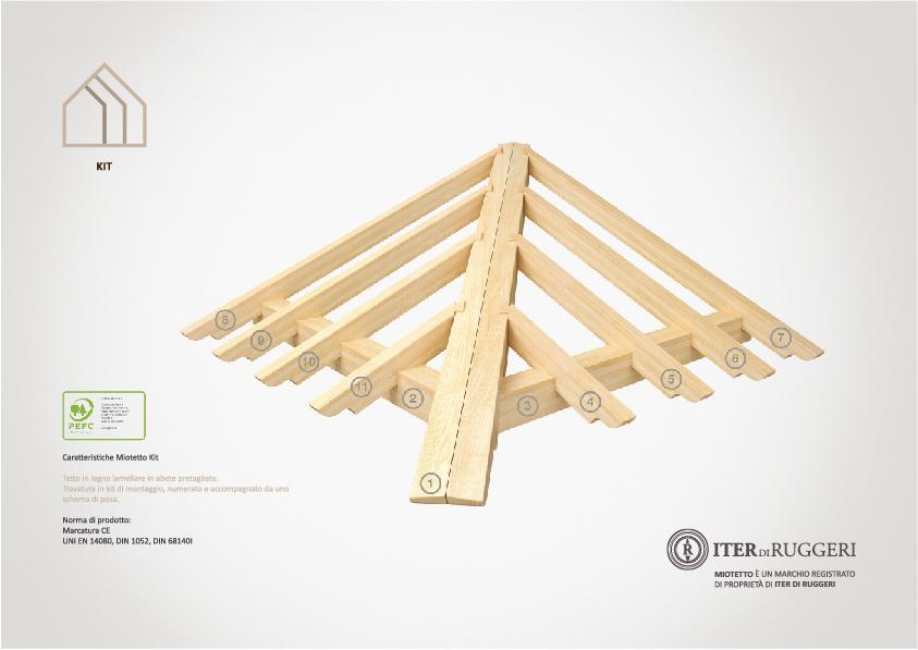 copertura in legno coibentato kit base