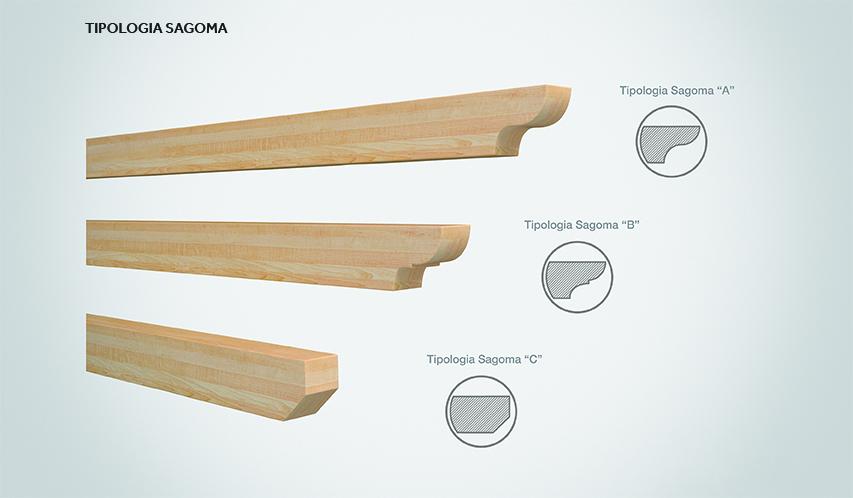 tipologie di sagome per tetti in legno